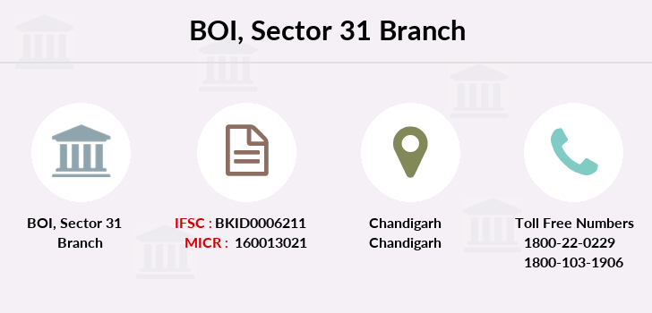 Bank-of-india Sector-31 branch