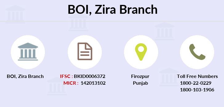 Bank-of-india Zira branch