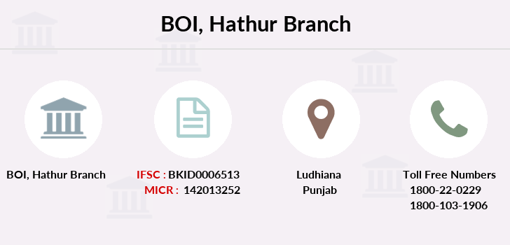 Bank-of-india Hathur branch