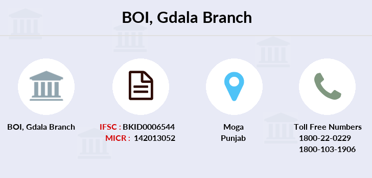 Bank-of-india Gdala branch