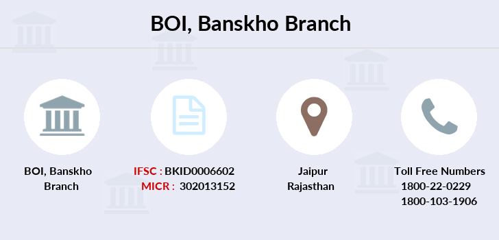 Bank-of-india Banskho branch