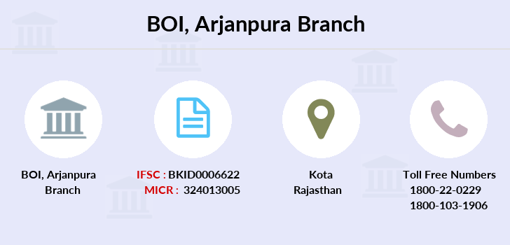 Bank-of-india Arjanpura branch