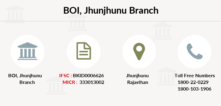 Bank-of-india Jhunjhunu branch