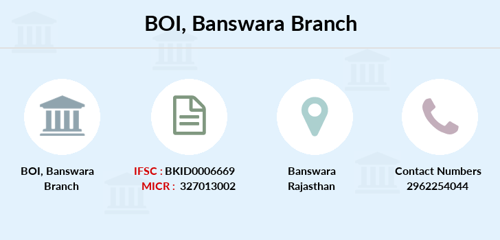 Bank-of-india Banswara branch