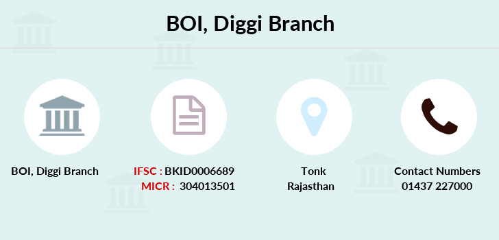 Bank-of-india Diggi branch