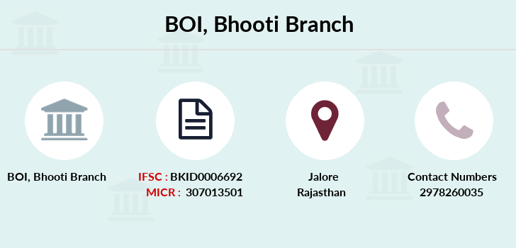 Bank-of-india Bhooti branch