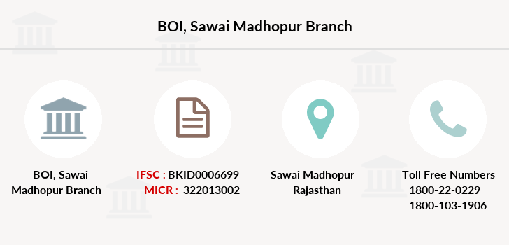 Bank-of-india Sawai-madhopur branch
