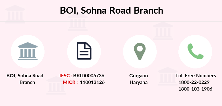 Bank-of-india Sohna-road branch