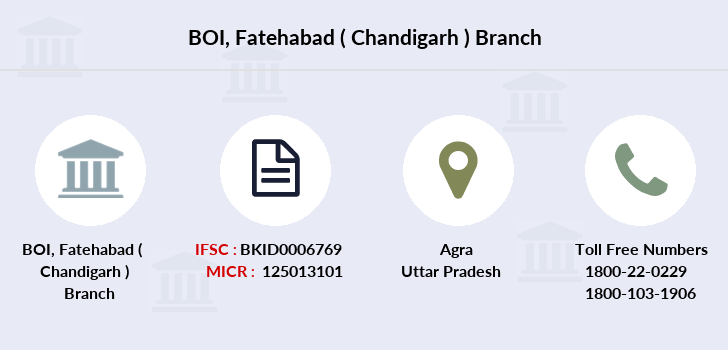 Bank-of-india Fatehabad-chandigarh branch
