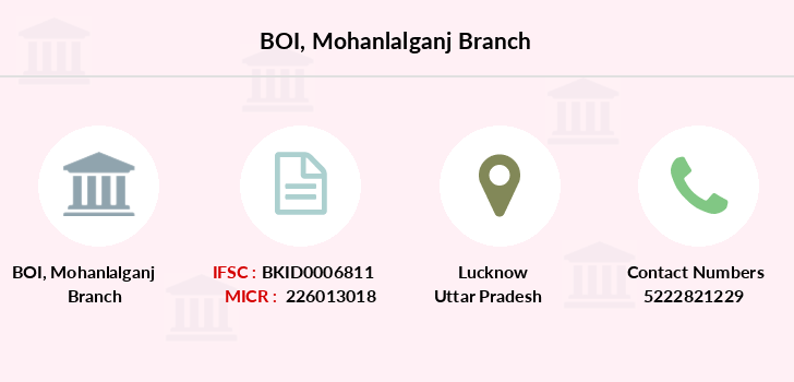 Bank-of-india Mohanlalganj branch