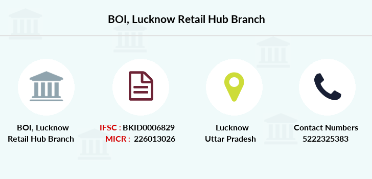 Bank-of-india Lucknow-retail-hub branch
