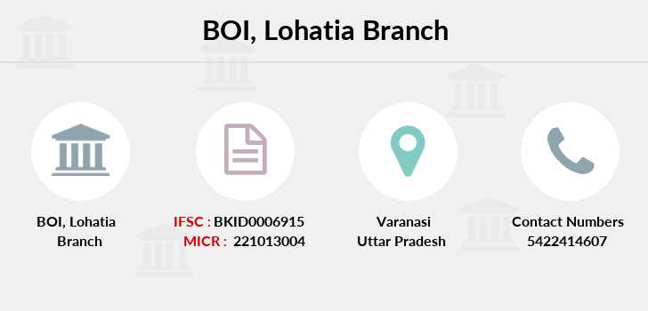 Bank-of-india Lohatia branch