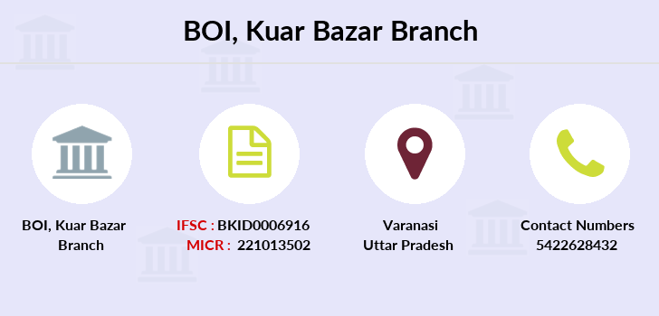 Bank-of-india Kuar-bazar branch