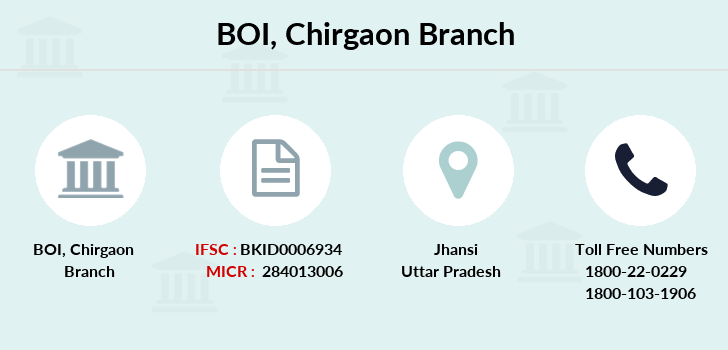 Bank-of-india Chirgaon branch
