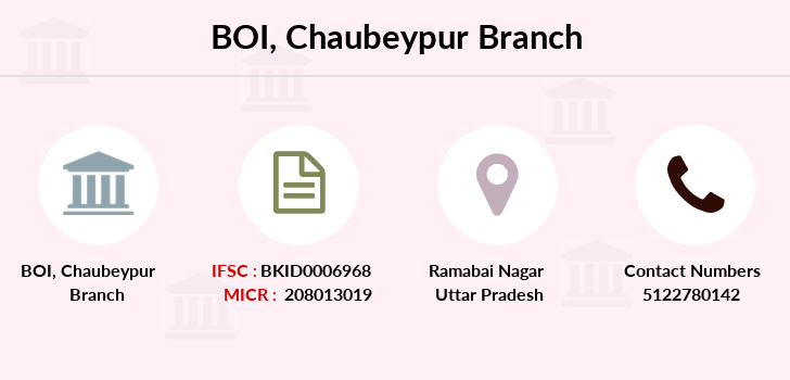 Bank-of-india Chaubeypur branch
