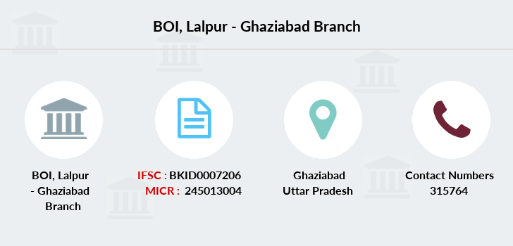 Bank-of-india Lalpur-ghaziabad branch