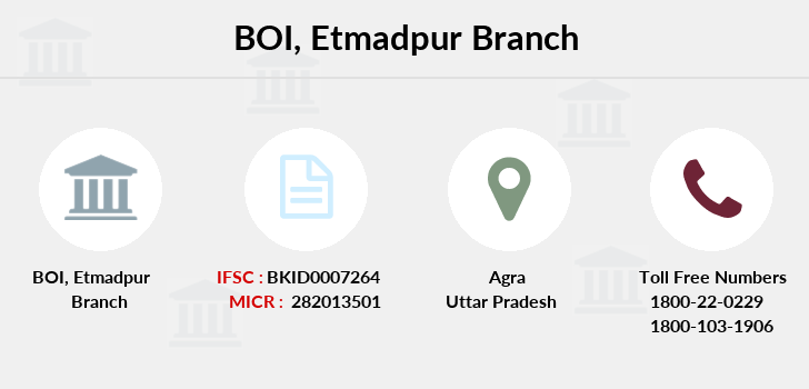 Bank-of-india Etmadpur branch