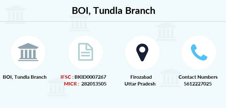 Bank-of-india Tundla branch