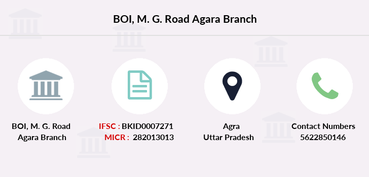 Bank-of-india M-g-road-agara branch