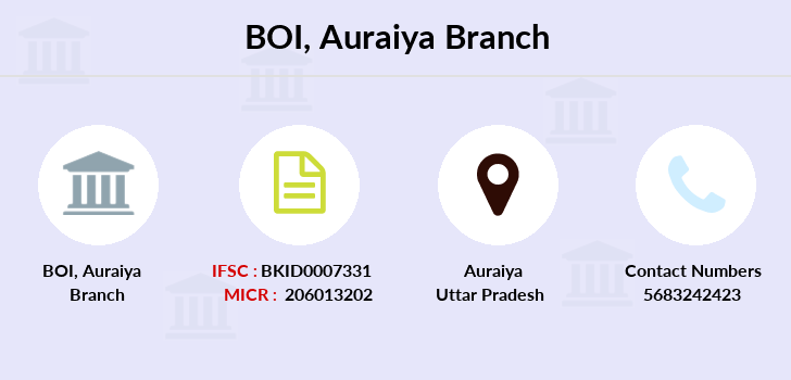 Bank-of-india Auraiya branch