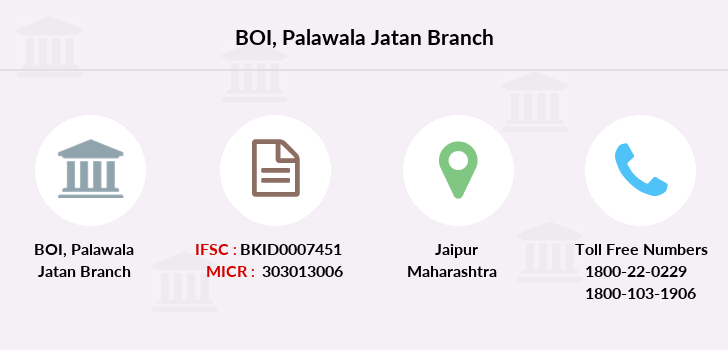 Bank-of-india Palawala-jatan branch
