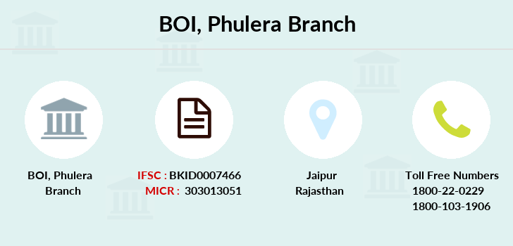 Bank-of-india Phulera branch
