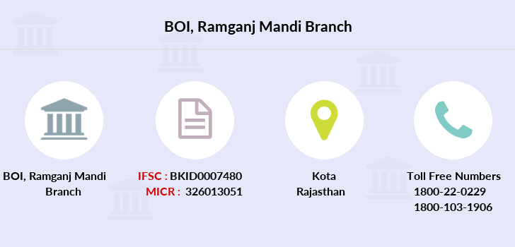 Bank-of-india Ramganj-mandi branch