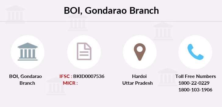 Bank-of-india Gondarao branch