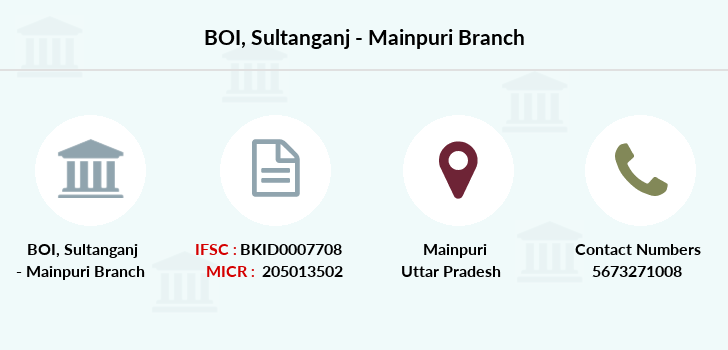 Bank-of-india Sultanganj-mainpuri branch