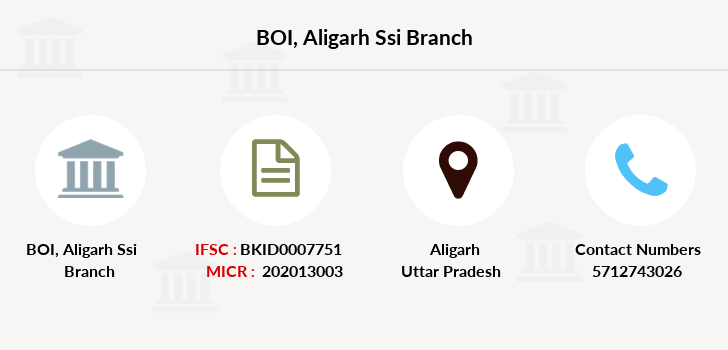 Bank-of-india Aligarh-ssi branch