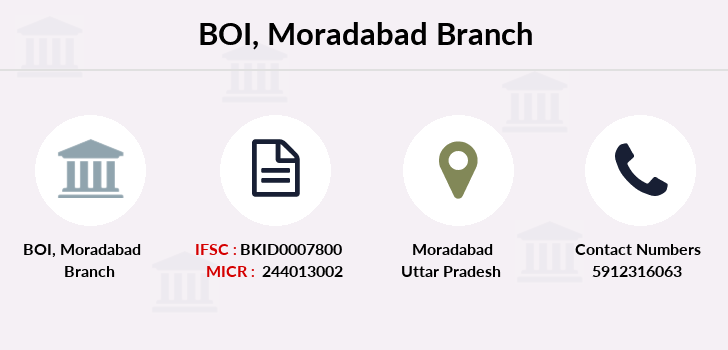 Bank-of-india Moradabad branch