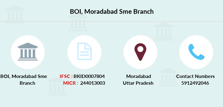 Bank-of-india Moradabad-sme branch
