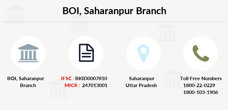 Bank-of-india Saharanpur branch
