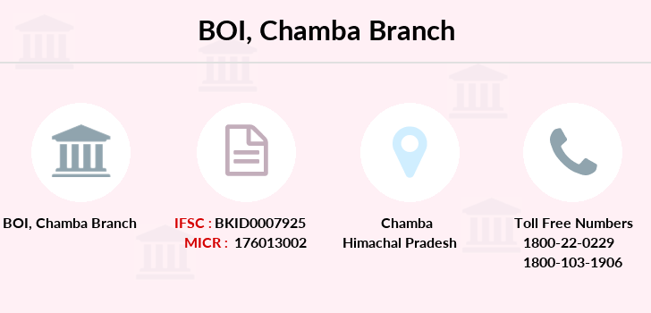 Bank-of-india Chamba branch