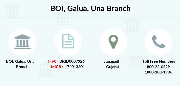 Bank-of-india Galua-una branch