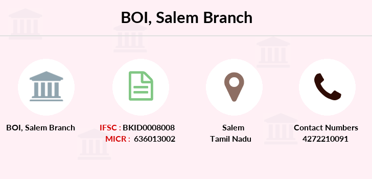 Bank-of-india Salem branch