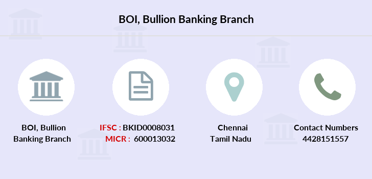 Bank-of-india Bullion-banking branch