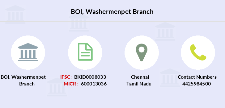 Bank-of-india Washermenpet branch