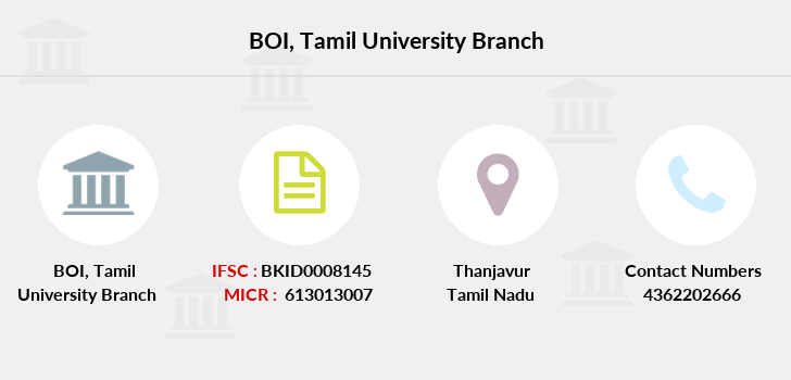 Bank-of-india Tamil-university branch