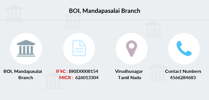 Bank-of-india Mandapasalai branch