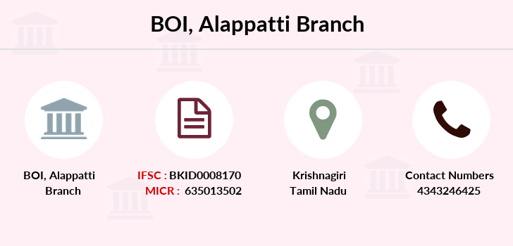 Bank-of-india Alappatti branch