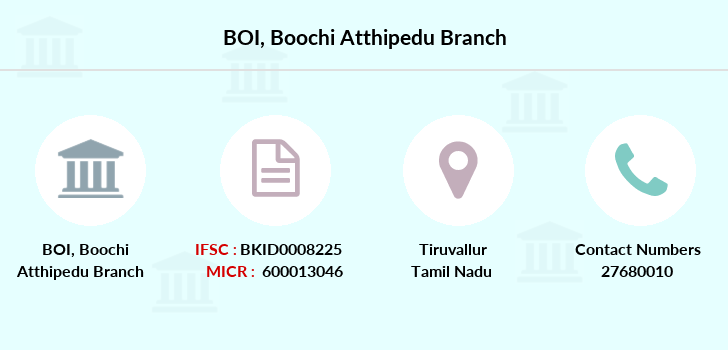 Bank-of-india Boochi-atthipedu branch