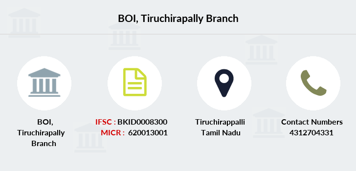 Bank-of-india Tiruchirapally branch