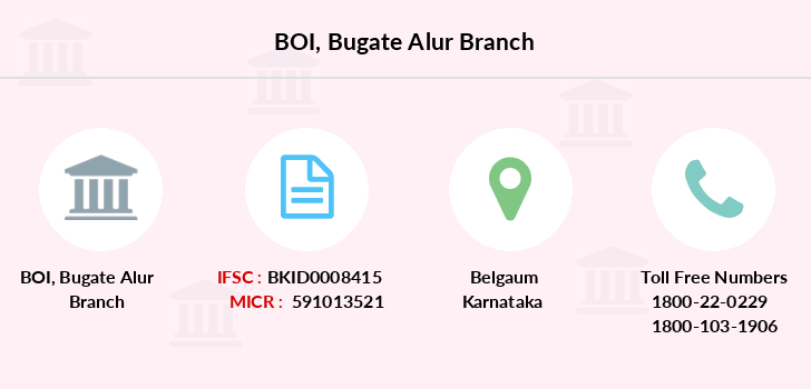 Bank-of-india Bugate-alur branch