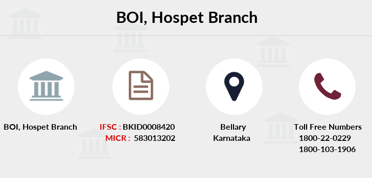 Bank-of-india Hospet branch