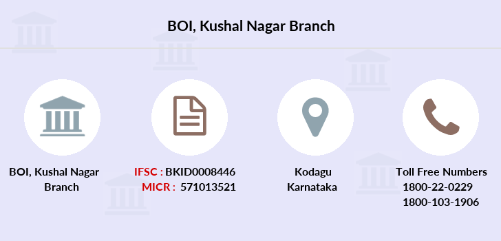 Bank-of-india Kushal-nagar branch