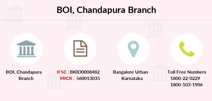 Bank-of-india Chandapura branch