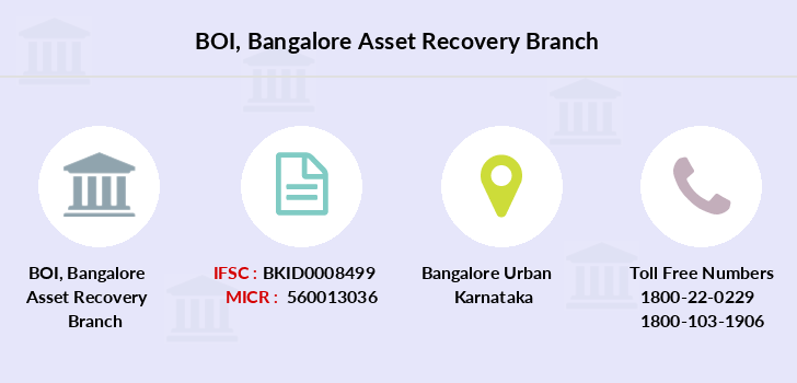Bank-of-india Bangalore-asset-recovery branch