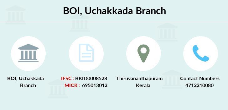 Bank-of-india Uchakkada branch