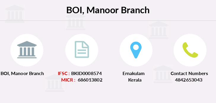 Bank-of-india Manoor branch
